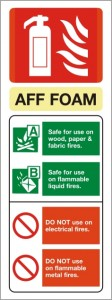 AFF Foam alarm sign