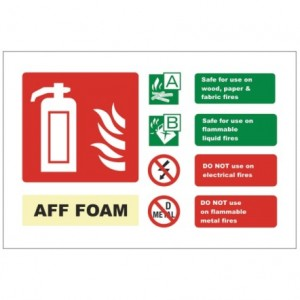 AFF Foam alarm guide sign